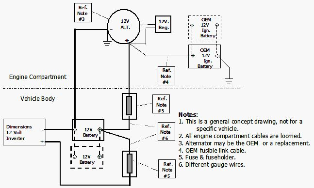 power inverter installation magnum dimensions Shore Power Inverter Transfer Switch figure 4 inverter cabling diagram (1000 watts or less), with auxiliary battery(s) (preferred method)