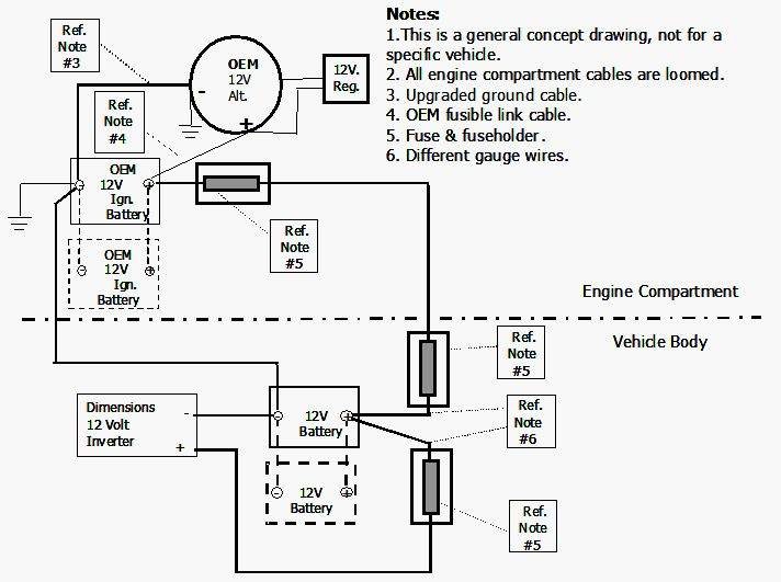 Guidelines for Fusing Fig 5 power inverter installation magnum dimensions installation wiring diagram for industry at cos-gaming.co