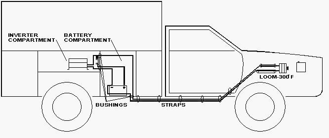power inverter installation magnum dimensions 1962 Mobile Home Electrical Wiring Diagram figure 1 cable routing for inverter installation